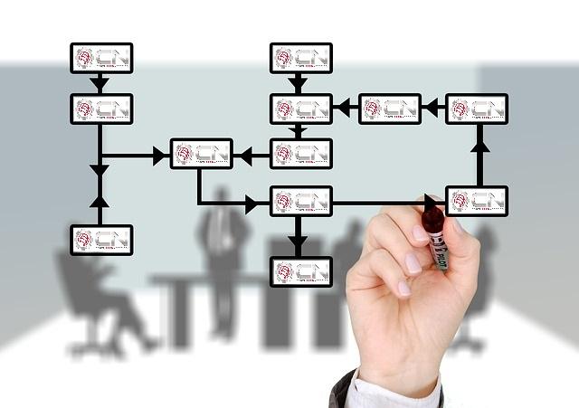 Coaching para Negócios